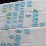 VE(バリューエンジニアリング)がコンサルティングに役立つ理由
